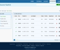 Ajhelpdesk.com – Web Based Help Desk Software(SaaS)