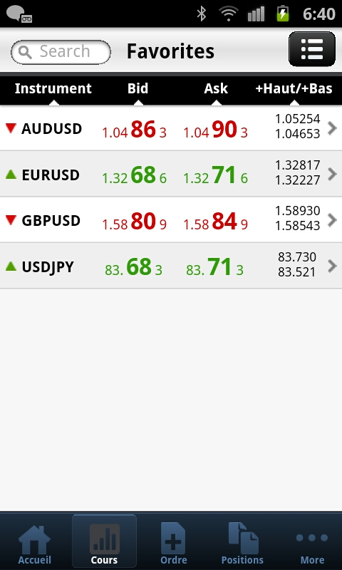 Aston Forex – Android App to Forex Trade Anywhere