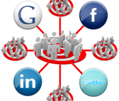 Making Your Social Profile More Visible