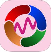 BiorhythmΩ – iPhone App Review